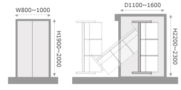 2.エレベーターサイズの確認